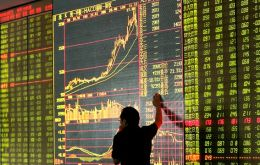 Following three days of losses Shanghai strongly rebounded