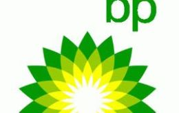 BP has a majority stake in Pan American Energy