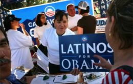 Seven out of ten Hispanics identify themselves with the Democrat party