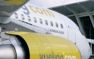 Vueling is growing up in the European countries