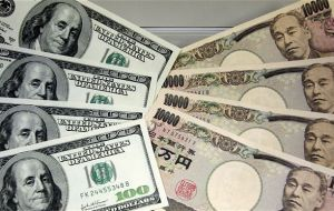 What is the best exchange rate for a competitive Yen