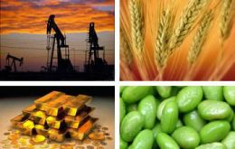 In ten years the proportion of commodities increased from 46% to 63% of total exports