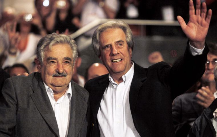 President Mujica and pre-candidate Vázquez with no immediate surprises ahead