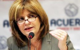 Inflation in the last three months was 12.7% which annualized is 61.4%, said lawmaker Bullrich