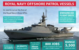 The new vessels feature a redesigned flight deck to operate the latest Merlin helicopters as well as increased storage and accommodation facilities,