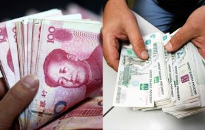 Chinese yuans and Russians rubles as new financial tools for international trade