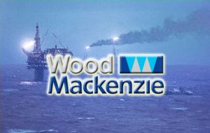 According to a 2013 report by Wood Mackenzie, the world holds 1.4 trillion barrels of oil equivalent oil and gas reserves