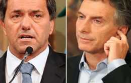 Buenos Aires governor Scioli and his running mate have 38% of vote intentions. Macri and Gabriel Michetti, of the Cambiemos coalition, 26.6%.