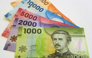Besides Minutes From The Chilean Central Bank Suggest That Basic Rate In Chile Will Remain