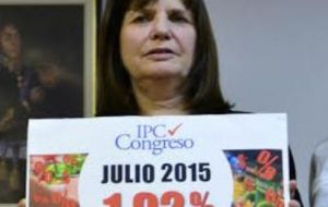 """It is clear that contrary to government's efforts to hide reality, the inflation index continues to climb"", said Bullrich"