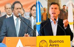 Polls show Buenos Aires governor Daniel Scioli ahead of his top rival, Buenos Aires Mayor Mauricio Macri, but yet unable to avoid a runoff a month later