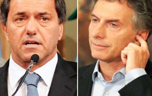 According to the latest poll released, incumbent Scioli would win 41.3% of voters' support, second placed Mauricio Macri would secure 30.5%