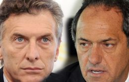 The poll done on Monday and Tuesday has Macri with 45.6% vote intention and Scioli with 41.5%, and 8.8% of interviews undecided.