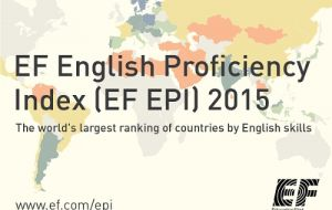 EF report highlights that while Latin America has continued to improve its English fluency, the English ability of adults continues to be low