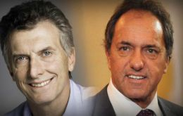 Macri is leading with 51.8% of vote intention while Scioli has 43.6%, according to the Management & Fit poll published by Clarin