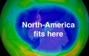 The hole in the ozone layer over Antarctica is now larger than the North American continent.