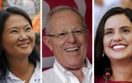 The latest survey shows Keiko with 37.7% vote intention followed by Mendoza with 20.1% of valid votes in the first-round, while Kuczynski would get 20.3%.