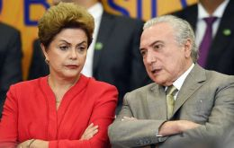 According to Datafolha, 61% of Brazilians want Rousseff to be impeached by Congress, compared to 68% in March, while 58% want Temer to have the same fate.