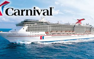 Carnival's market share erosion is due to the expansion of the industry with aggressive new/building programs by the other major cruise companies