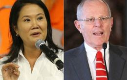 In an election simulation in which respondents cast their vote in secret, Fujimori obtained 53.1% of valid votes compared to Kuczynski's 46.9%