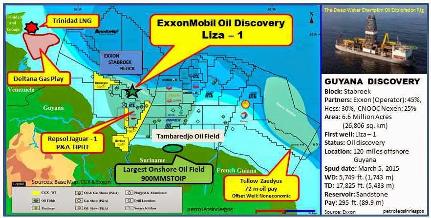 Exxon Mobil Hess Confirm That Off Guyana Coast Oil Discovery Is Largest In Two Years Mercopress