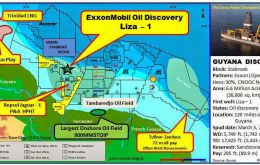 The Liza field could turn out to be the largest oil discovery reported in two years and the companies say that it could cost US$18 billion to develop.
