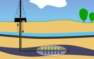 Oil companies now use horizontal drilling and hydraulic fracturing — or fracking — and can have access to reserves that previously were out of reach.