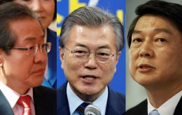The elected president took 41.1% of the vote while conservative candidate Hong Joon-pyo (L), 25.5% and Centrist Ahn Cheol-soo (R), came third with 21.4%.