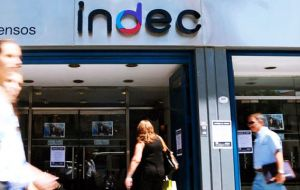 The Argentine economy grew 1.9% in March versus February, Indec said.