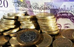 Sterling fell by more than half of one per cent, but recovered some losses. By early Wednesday morning, it was trading 0.44% lower against the dollar at $1.28020