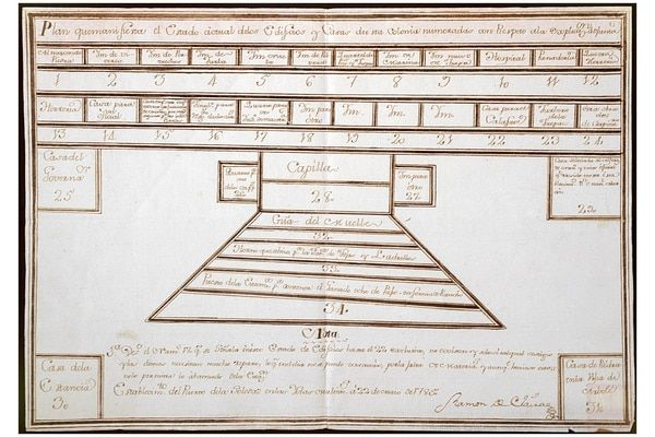 Falklands 1768 franciscan chapel blueprint discovered in the layout of the chapel built in 1768 by the spanish but which destroyed by fire in 1811 malvernweather Choice Image