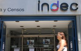 The economy grew 4.2% in the third quarter compared with the third quarter of 2016 and expanded 2.5% in the first nine months of the year, according to Indec