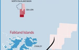 Sealion Oil Field development sitting 220km to the North of the Falkland Islands