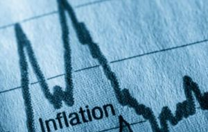 Inflation has fallen to 25% from 40%, but bringing it down further requires a more courageous policy mix.