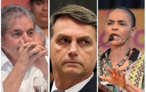 Without Lula in the running, support for far-right candidate Jair Bolsonaro has slipped and is now virtually tied with environmentalist Marina Silva