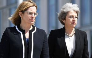 "Her decision comes as a major blow to Conservative leader Mrs. May, who publicly declared her ""full confidence"" in Ms Rudd as recently as Friday"