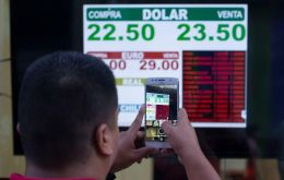 The Peso tumbled 7.83% to 23 per U.S. dollar. It had hit 21.2 (23,5 in some banks) to the greenback on Wednesday. The central bank hiked the rate to 30.25% from 27.25% on Friday.