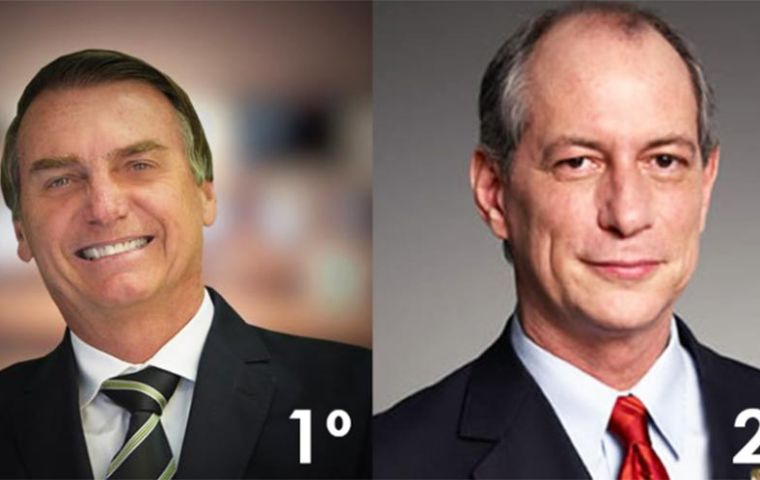 Fernando Haddad as Workers' Party candidate, Bolsonaro takes the lead with 21% of the voting intentions