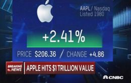 Apple reached the trillion-dollar milestone just before noon, with share price of US$ 207.05, based on a recently adjusted outstanding share count of 4,829,926,000