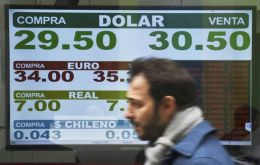 At the end of trading, the US dollar which earlier was selling at over 30 Argentine Pesos, ended some 30 cents lower at an average 29.61 Pesos