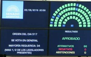 Cristina Fernandez is currently a senator and was one of the 67 lawmakers who voted unanimously in favor of the motion.