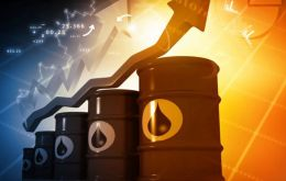 Meanwhile, US Texas Intermediate crude rose US$ 1.30, or 1.8%, to US$ 72.08, its best settle since July 10