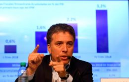 The figures put the Argentine government on track to beat its 2.6% 2018 deficit target set earlier in the year, Treasury Minister Nicolás Dujovne said