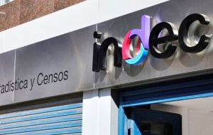 INDEC is due to publish its data for the second half of 2018 on Thursday. The bureau's official data for the first half of the year estimated poverty was 27.3%