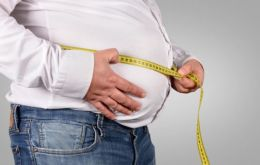 Calculated BMI indicates that 68.9% of males and 62.5% of females are above a healthy weight.