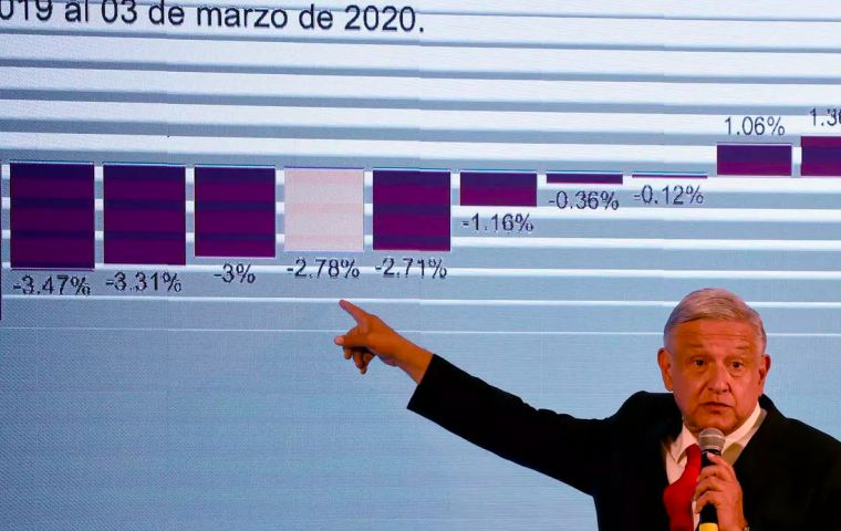 """My prediction is that with coronavirus, a million jobs will be lost,"" Lopez Obrador said in a televised speech. ""But we will create two million new jobs."""