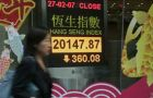 China fall drags World markets